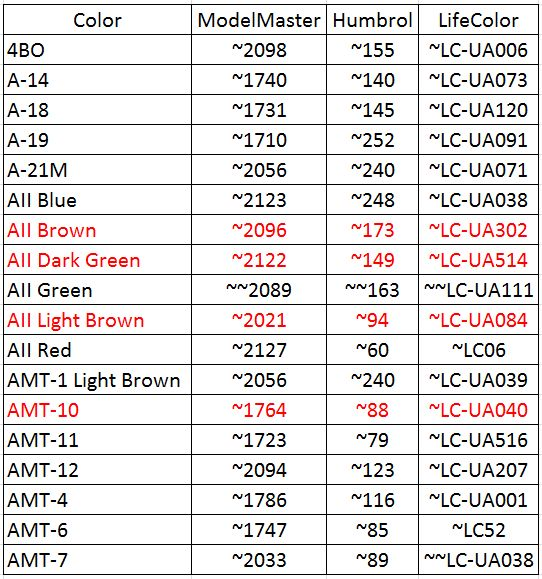 Mr Color Paint Chart Conversion Paint Color Ideas