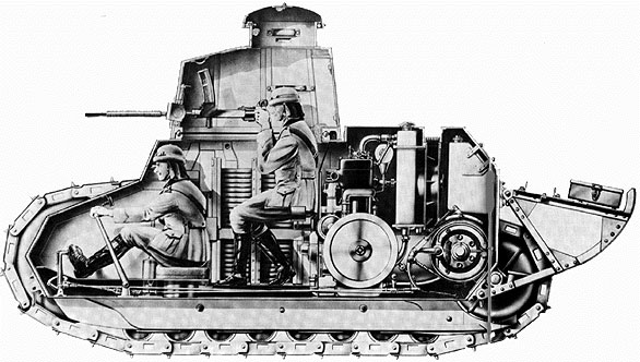Oil Cooler as well Scrapyard also Ww2 Dutch Tanks moreover 3tt0f Freightliner Release The Brake Lights Stay likewise Stug And Panther Italy  tuno. on fiat 2000 tank