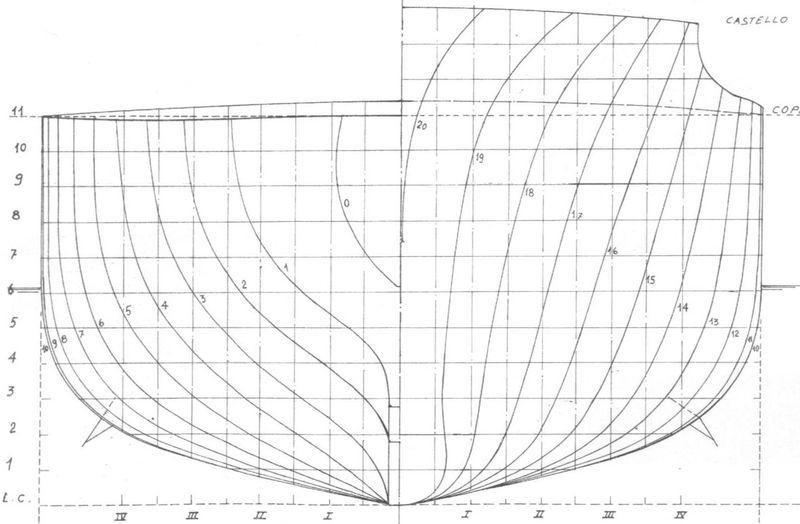 Modellismo pi for Come disegnare piani di costruzione